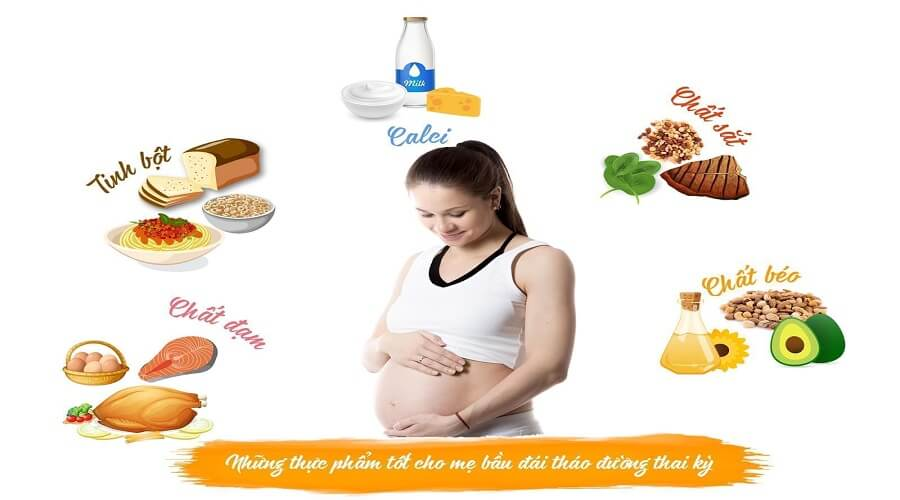 Xét nghiệm đái tháo đường ở phụ nữ mang thai 2