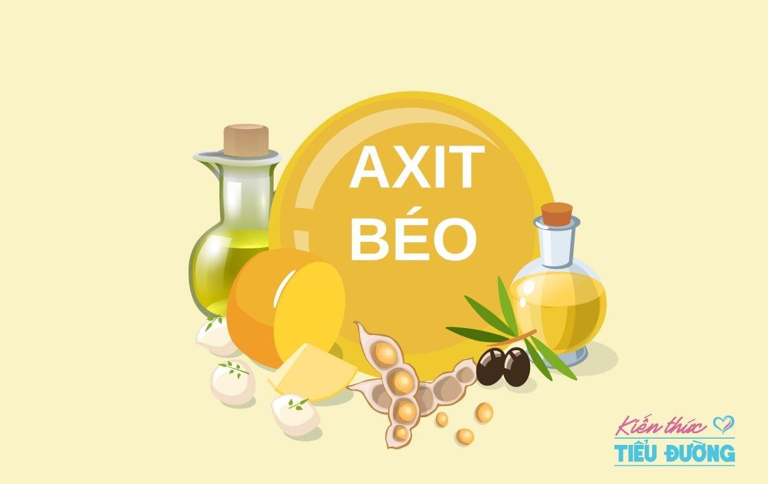Axit béo (axit béo bão hòa - axit béo không bão hòa đa dạng n-6 - axit béo không bão hòa đa dạng n-3)