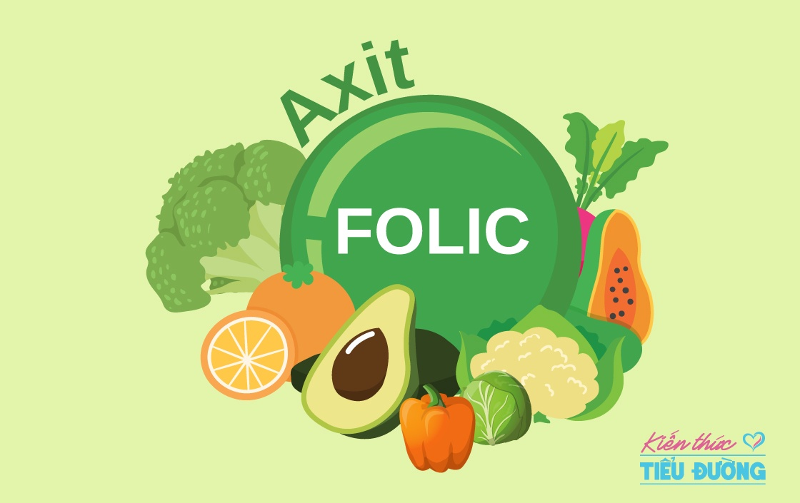 Axit folic