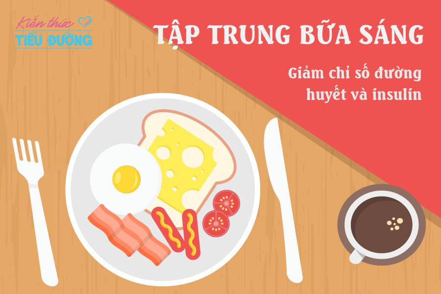 """Cải thiện bệnh tiểu đường với chế độ ăn uống theo """"kiểu tập trung bữa sáng"""" 1"""
