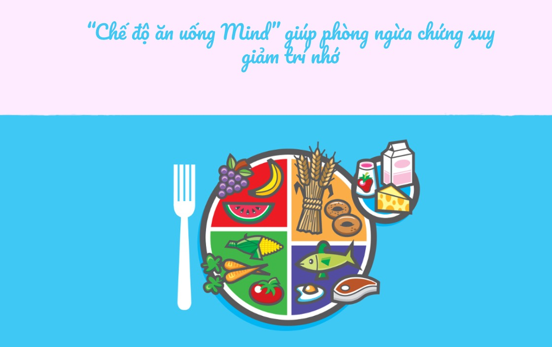 Chế độ ăn uống mind giúp phòng ngừa chứng suy giảm trí nhớ 4
