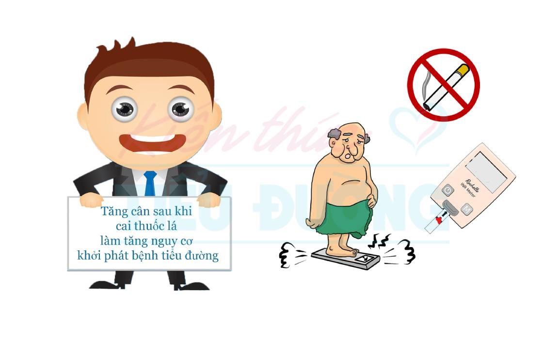 Tăng cân sau khi cai thuốc lá làm tăng nguy cơ khởi phát bệnh tiểu đường