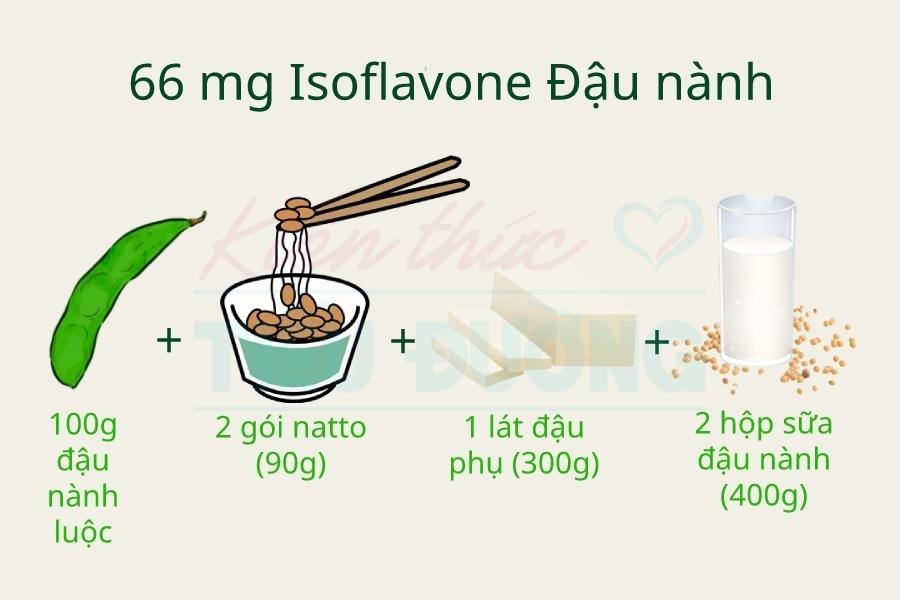 Hấp thu Isoflavone đậu nành có hiệu quả ngăn ngừa loãng xương 4