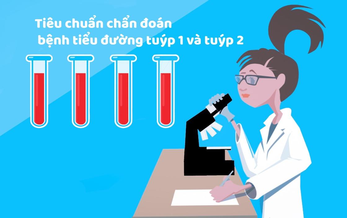 Tiêu chuẩn chẩn đoán bệnh tiểu đường tuýp 1 và tuýp 2 1