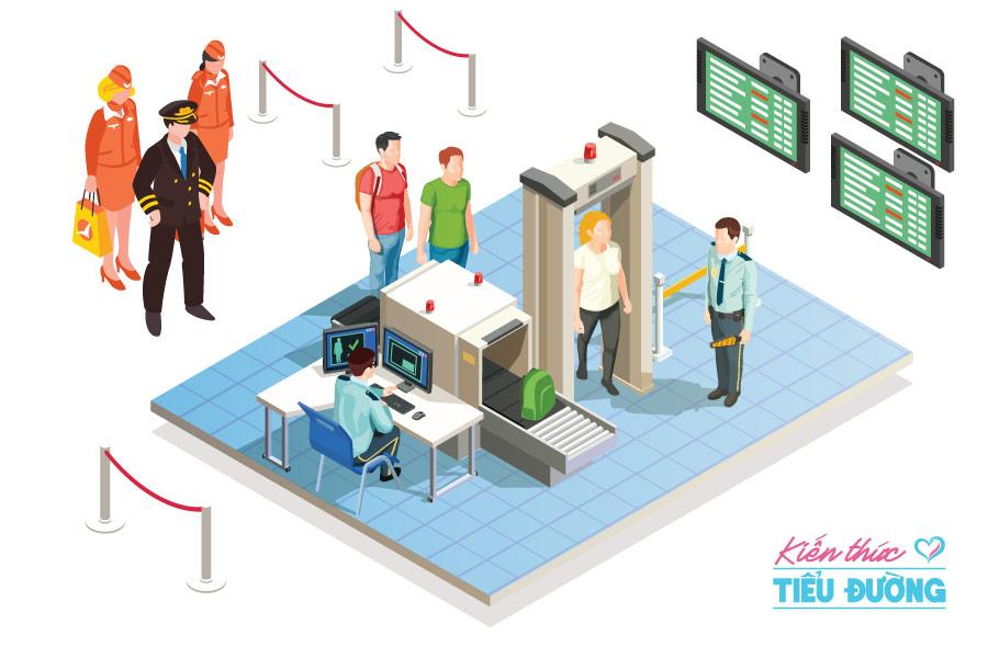 Bệnh nhân tiểu đường di chuyển bằng đường hàng không cần lưu ý gì? 2