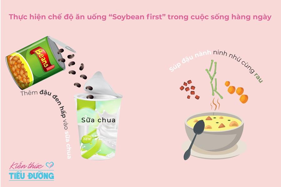 """Cải thiện tình trạng tăng đường huyết ẩn với chế độ ăn uống """"Soybean first"""" 3"""