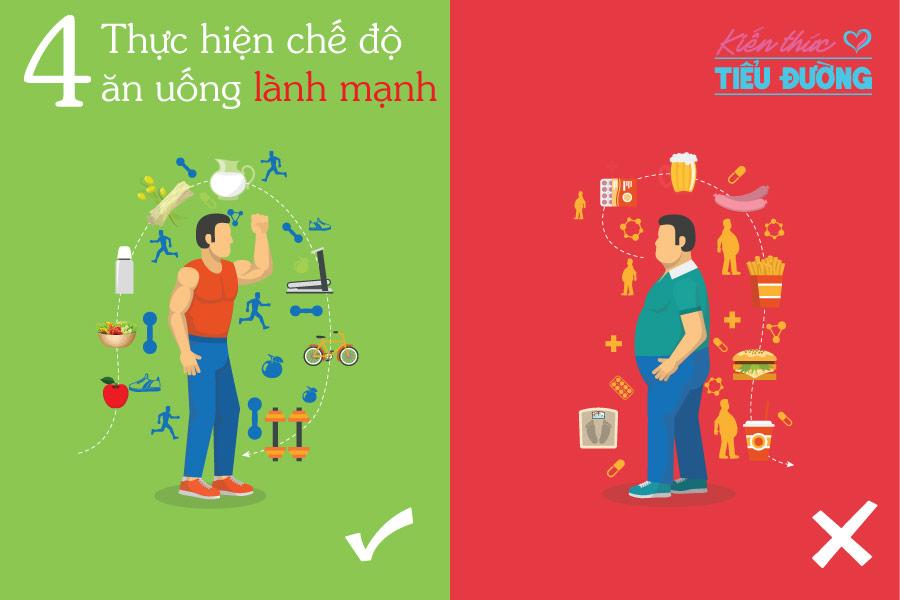 Thói quen đơn giản cải thiện chất lượng sống giúp ngăn ngừa biến chứng tiểu đường 4