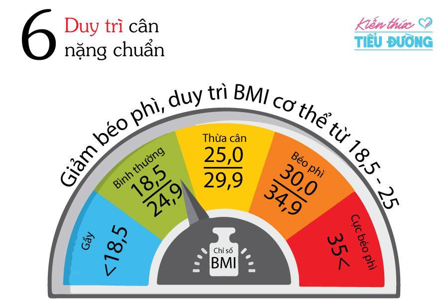Thói quen đơn giản cải thiện chất lượng sống giúp ngăn ngừa biến chứng tiểu đường 6