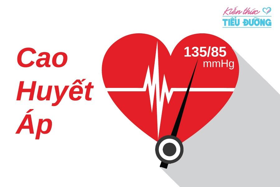 Đo huyết áp tại nhà giúp phát hiện tăng huyết áp ẩn giấu và nhiều bệnh nguy hiểm 1