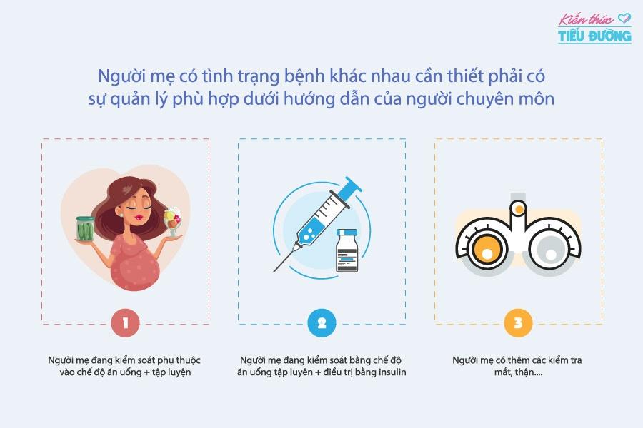 Mục tiêu kiểm soát đường huyết trong thai kỳ 1