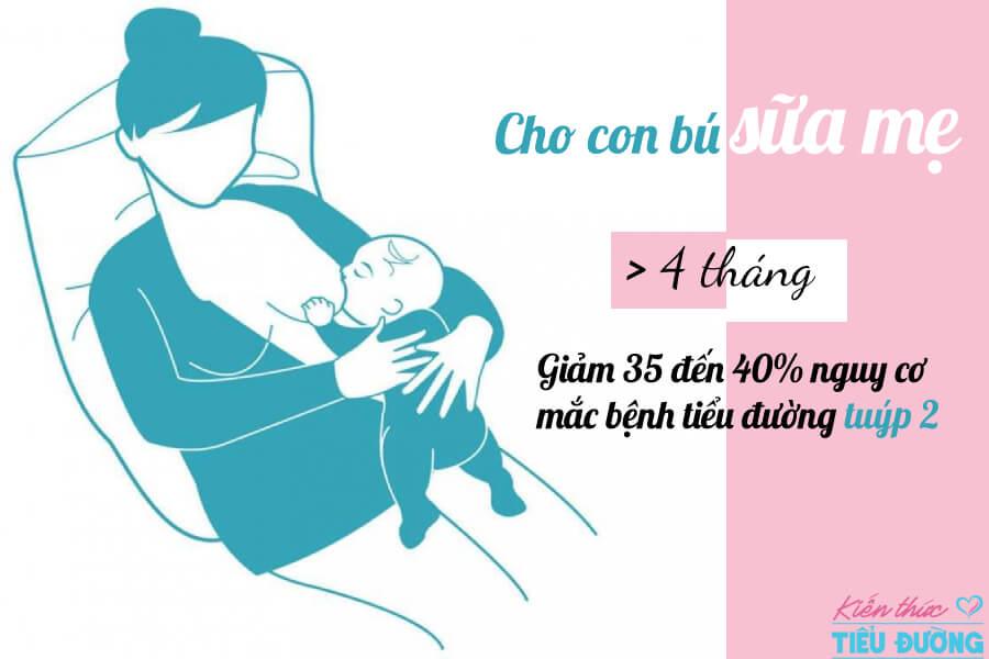 Nuôi con bằng sữa mẹ giúp giảm nguy cơ mắc bệnh tiểu đường ở mẹ và bé? 4