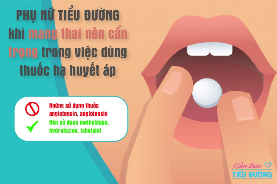 Phụ nữ bị bệnh thận tiểu đường có thể mang thai không? 3