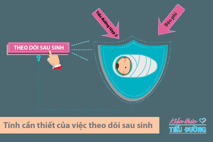 Phương pháp theo dõi trẻ sau sinh 1