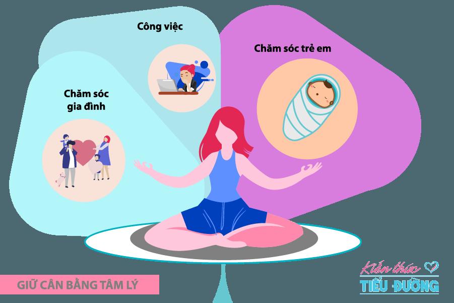 Phương pháp theo dõi trẻ sau sinh 2