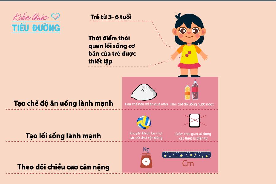Phương pháp theo dõi trẻ sau sinh 3