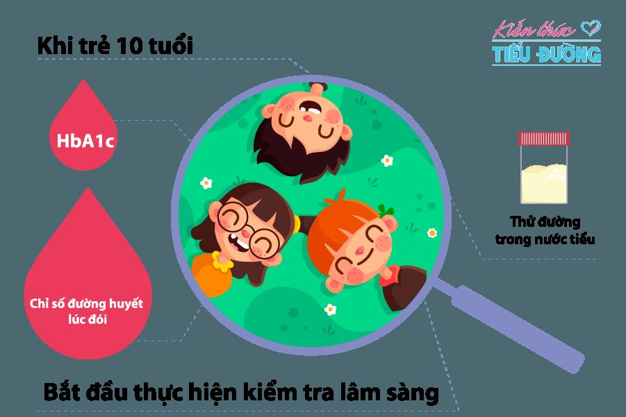 Phương pháp theo dõi trẻ sau sinh 4