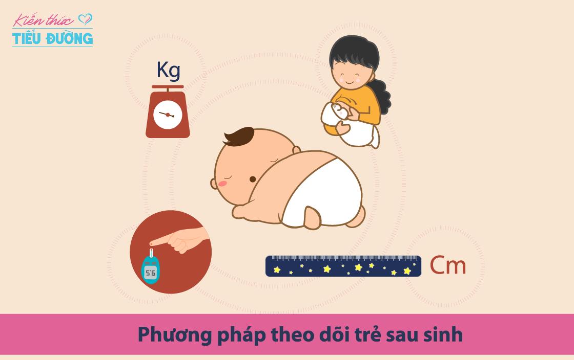 Phương pháp theo dõi trẻ sau sinh
