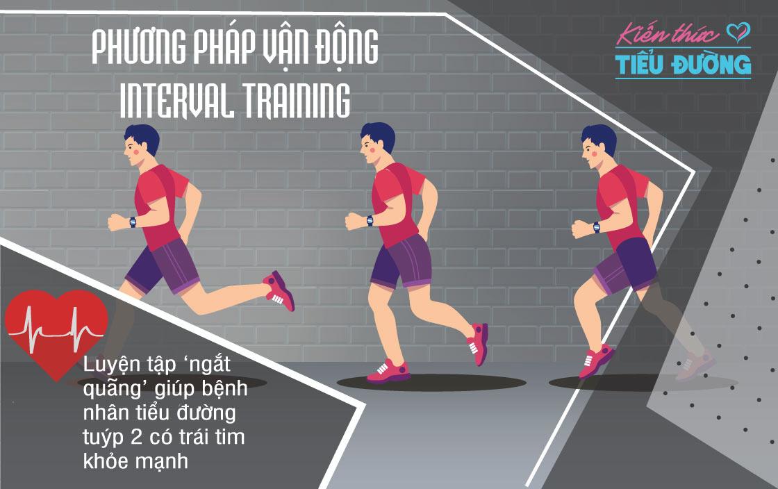 Phương pháp vận động Interval Training 'luyện tập ngắt quãng' giúp bệnh nhân tiểu đường tuýp 2 có trái tim khỏe mạnh