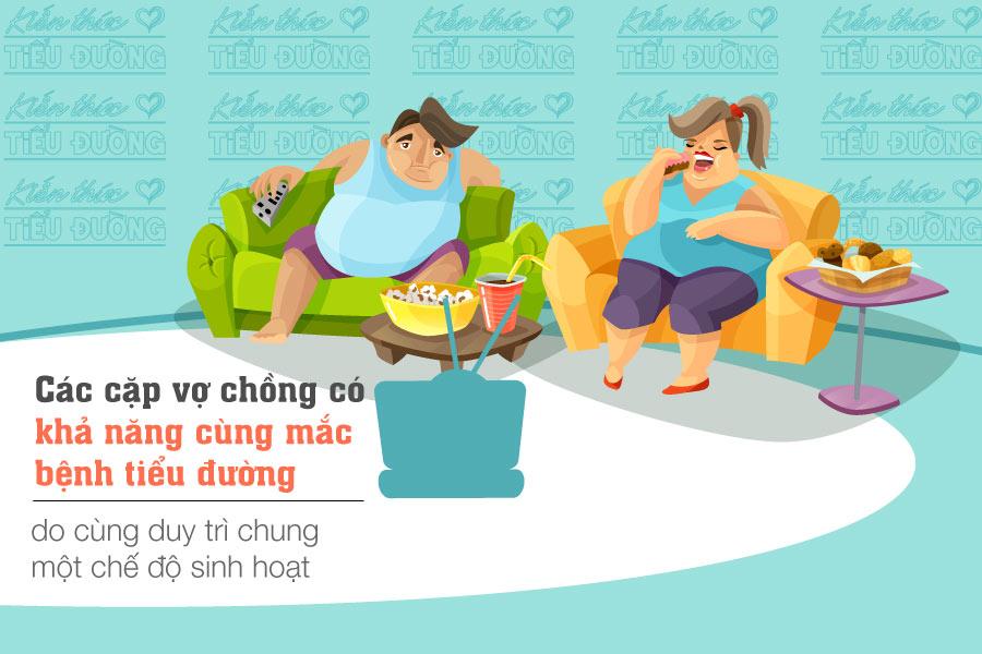 Vai trò của người bạn đời trong các phương pháp cải thiện tiểu đường và chống béo phì 2